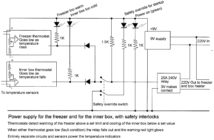sophisticated oil sensor wiring schematic pictures